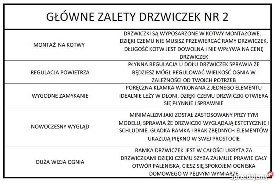 Drzwiczki drzwi do kominka kominkowe twój wymiar Kraków