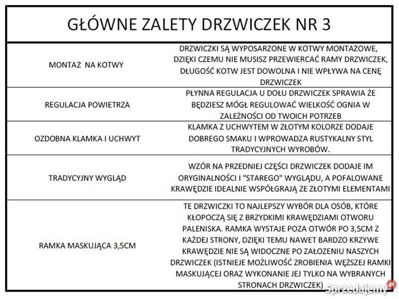 Drzwiczki drzwi do kominka kominkowe twój wymiar Dom i Ogród Kraków
