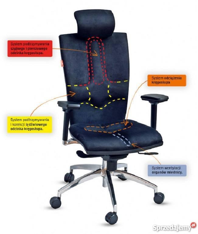 Komputerowe krzesło Galaxy Kulik System Warszawa