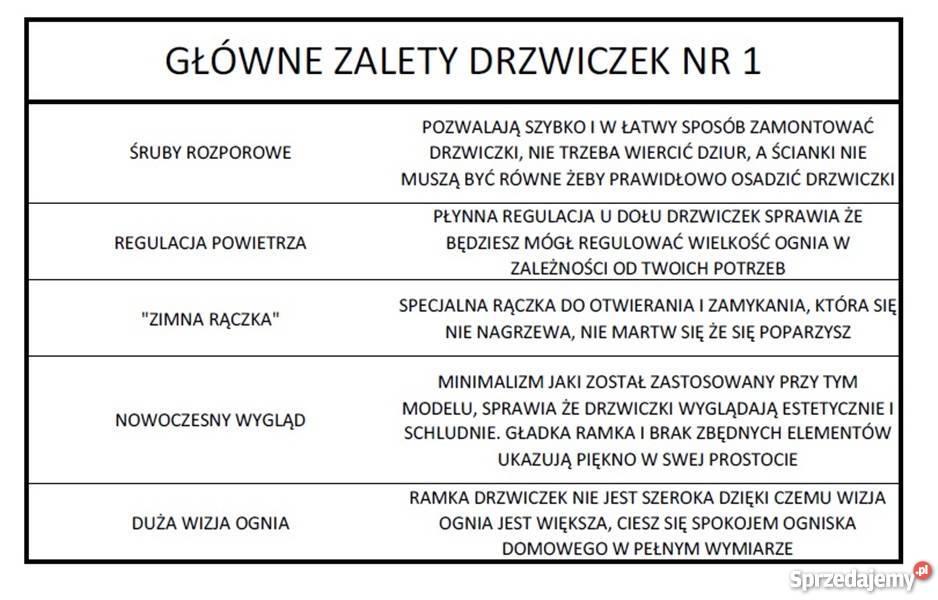 Drzwiczki drzwi do kominka kominkowe twój wymiar Pozostałe Kraków sprzedam
