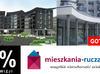 Ruczaj mieszkanie /Nowa inwestycja / 28m2/ 206386PLN / Kraków > Dębniki > Ruczaj > Kampus UJ