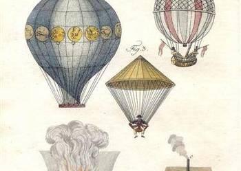BALONY, SAMOLOTY, STEROWCE    reprint XIX w.  grafik