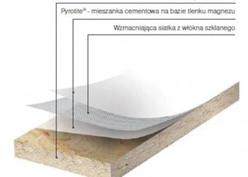PŁYTA OSB NRO 19 MM FIRESTOP (2500 x 1250 mm)
