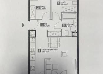 Rynek Pierwotny Mieszkania łódź Sprzedajemypl