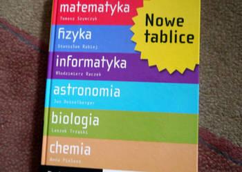 Nowe tablice. ParkEdukacja. Mat., fizyka, inf., astronomia .