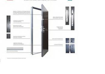 drzwi metalowe zewnętrzne  do mieszkań